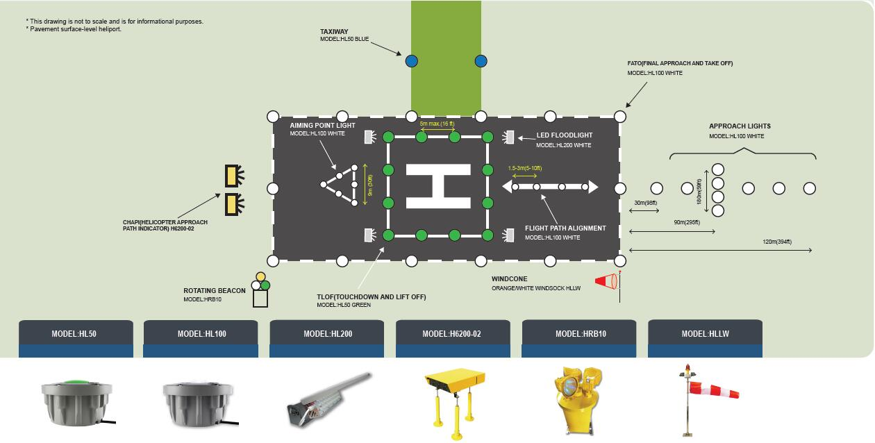 Service heliport lighting design plusafehelipad lighting